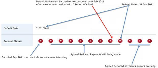 CRA extract Sheet1.jpg
