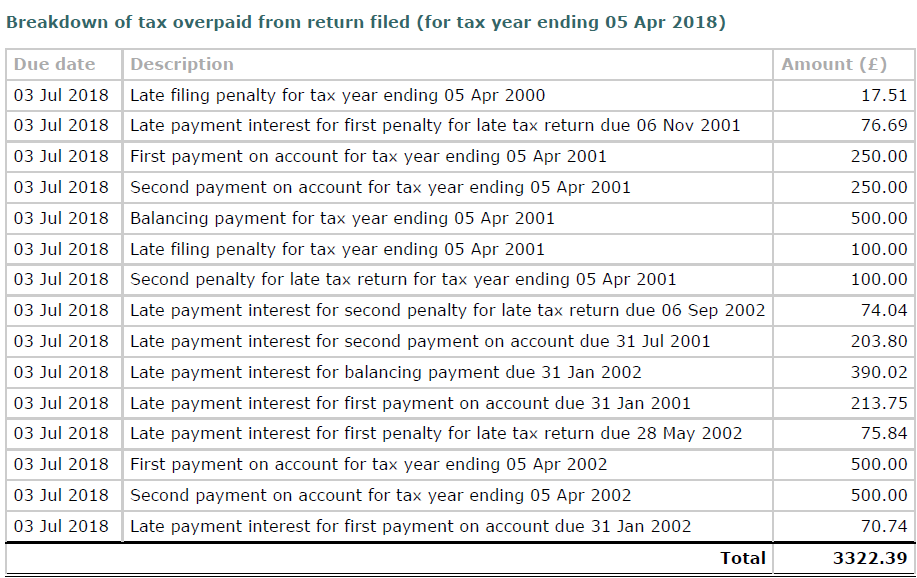 Tax record.PNG